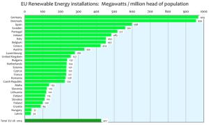 screenshot20150716at173210 willi watts price of power 1