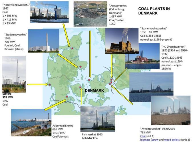coal plants in Denmark