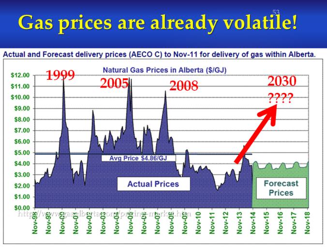 image gas prices already volatile clive