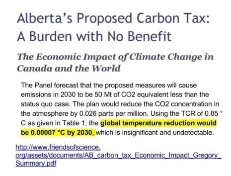 ab proposed CO2 tax card