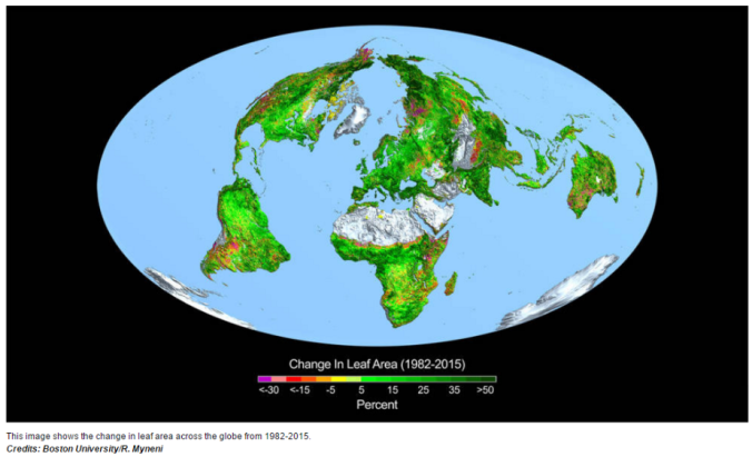 nasa-greening-earth-co2-fertilization