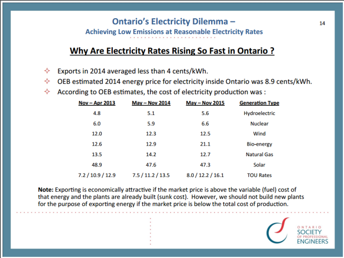 cost-of-elec-production-ont-eng-2015